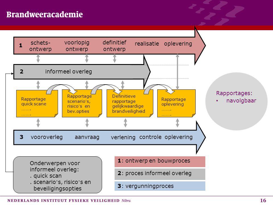 Onderwerpen voor informeel overleg: . quick scan