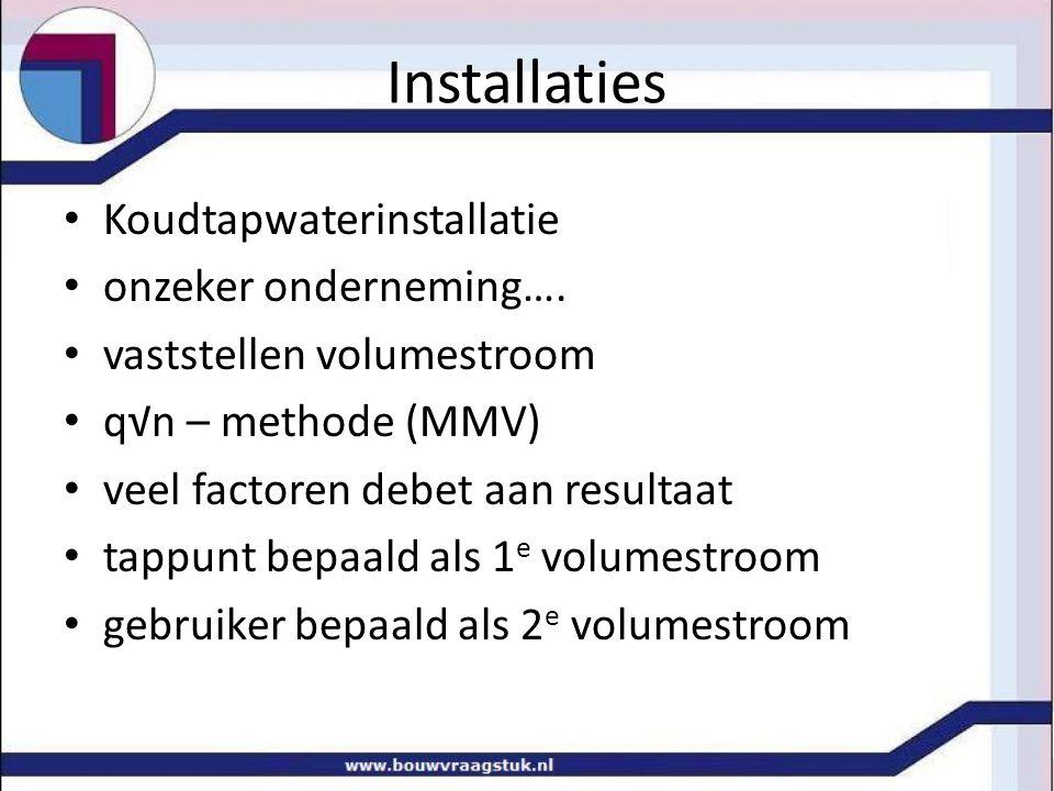 Installaties Koudtapwaterinstallatie onzeker onderneming….