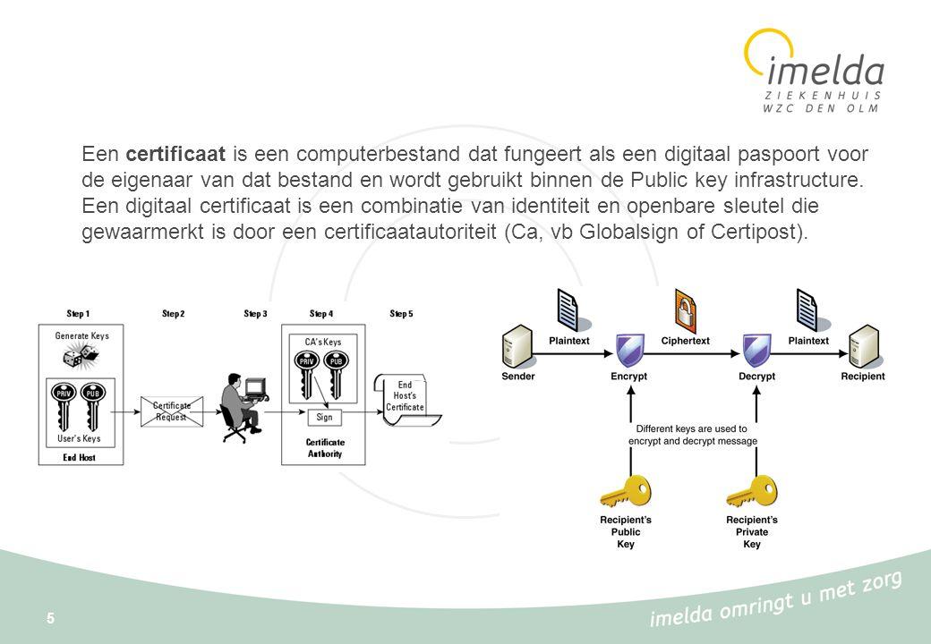 Een certificaat is een computerbestand dat fungeert als een digitaal paspoort voor