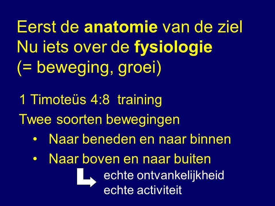 Eerst de anatomie van de ziel Nu iets over de fysiologie (= beweging, groei)