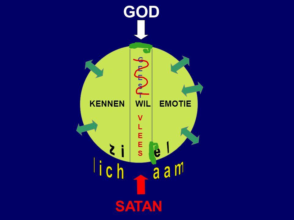 GOD GEEST KENNEN WIL EMOTIE VLEES z i e l l i c h a a m SATAN