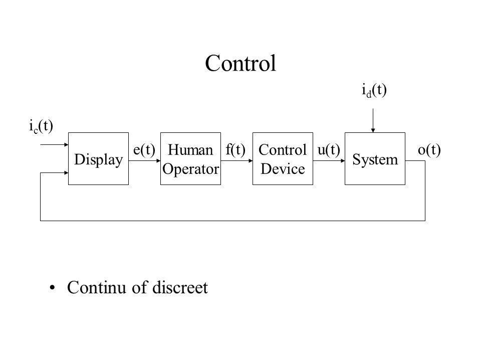 Control Continu of discreet Display Human Operator Control Device
