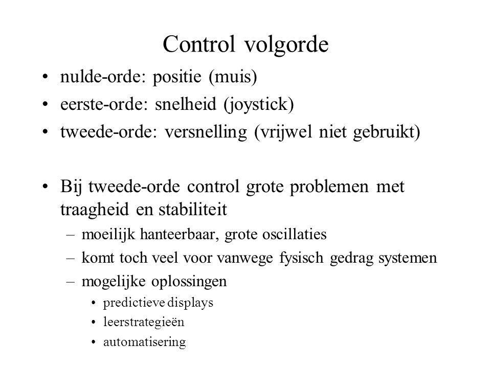 Control volgorde nulde-orde: positie (muis)