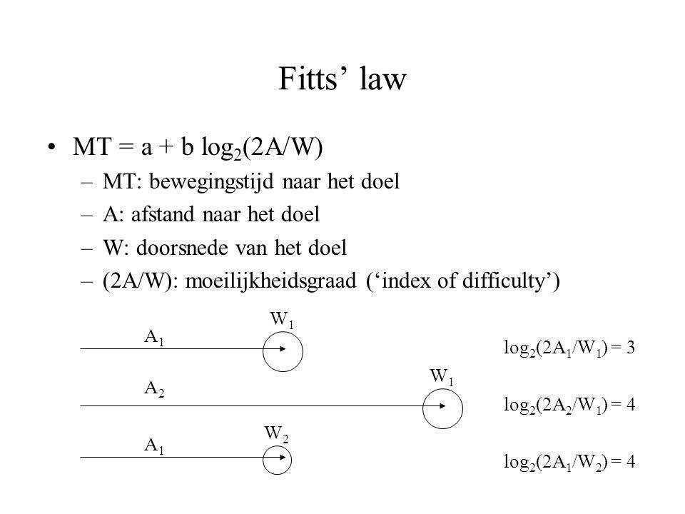 Fitts' law MT = a + b log2(2A/W) MT: bewegingstijd naar het doel