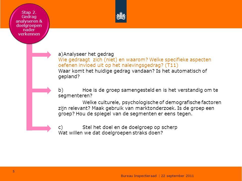 Stap 2. Gedrag analyseren & doelgroepen nader verkennen