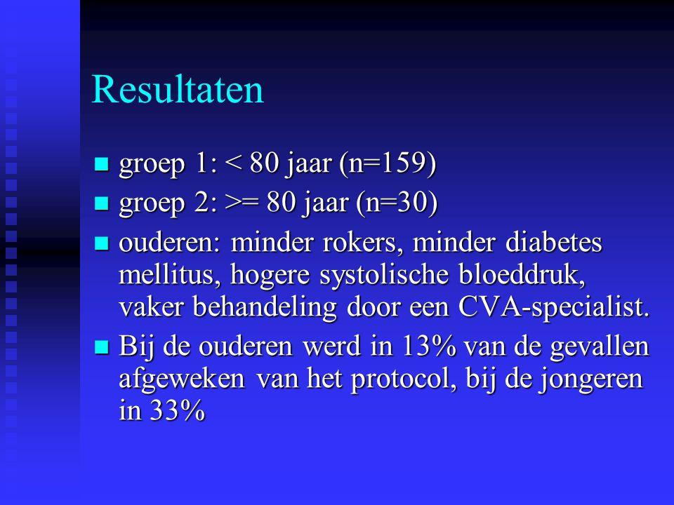 Resultaten groep 1: < 80 jaar (n=159) groep 2: >= 80 jaar (n=30)