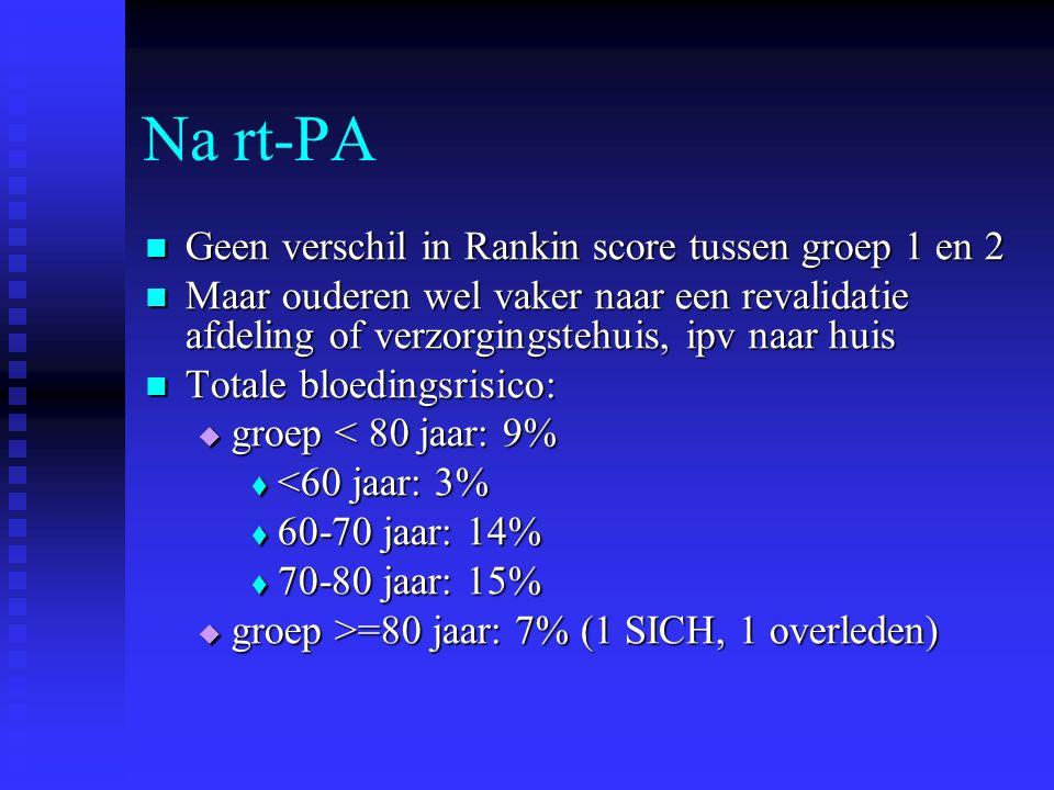Na rt-PA Geen verschil in Rankin score tussen groep 1 en 2