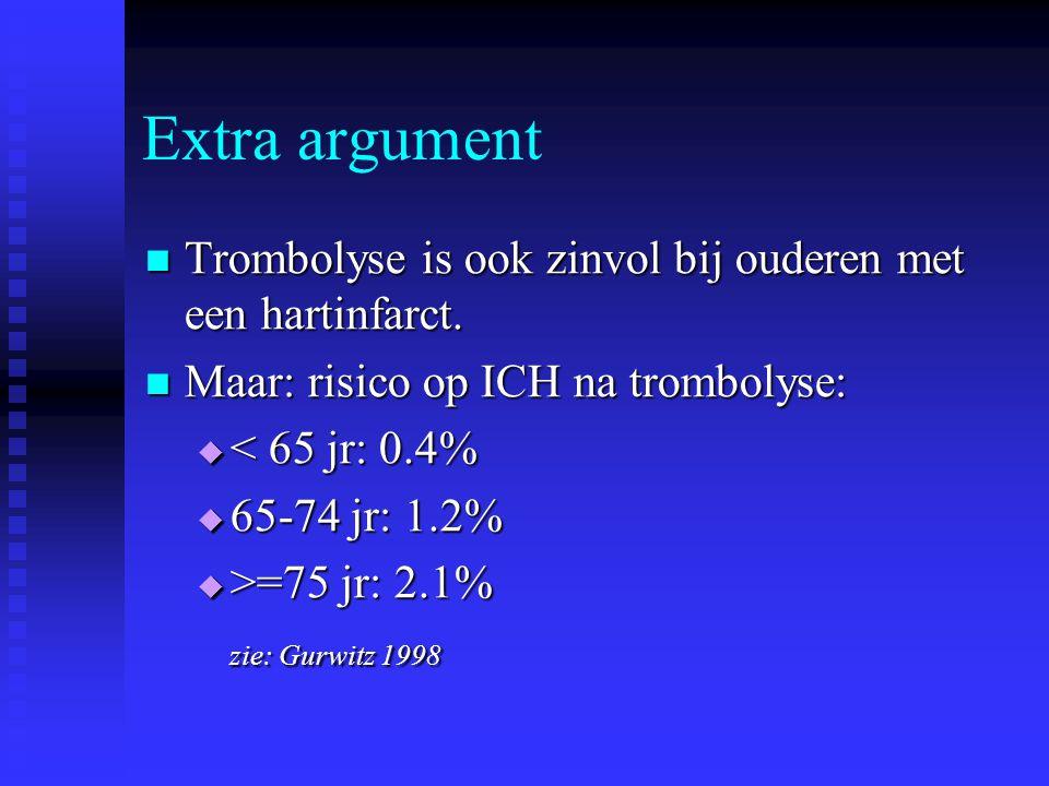 Extra argument Trombolyse is ook zinvol bij ouderen met een hartinfarct. Maar: risico op ICH na trombolyse: