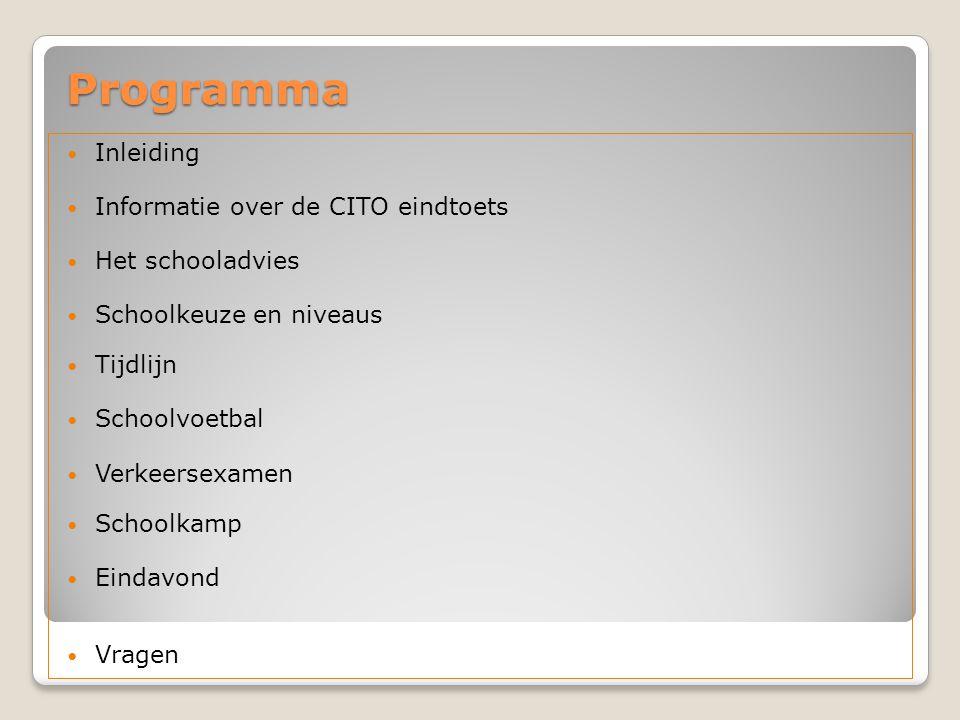 Programma Inleiding Informatie over de CITO eindtoets Het schooladvies