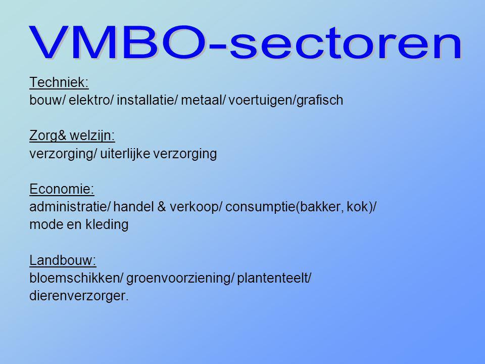 VMBO-sectoren Techniek: