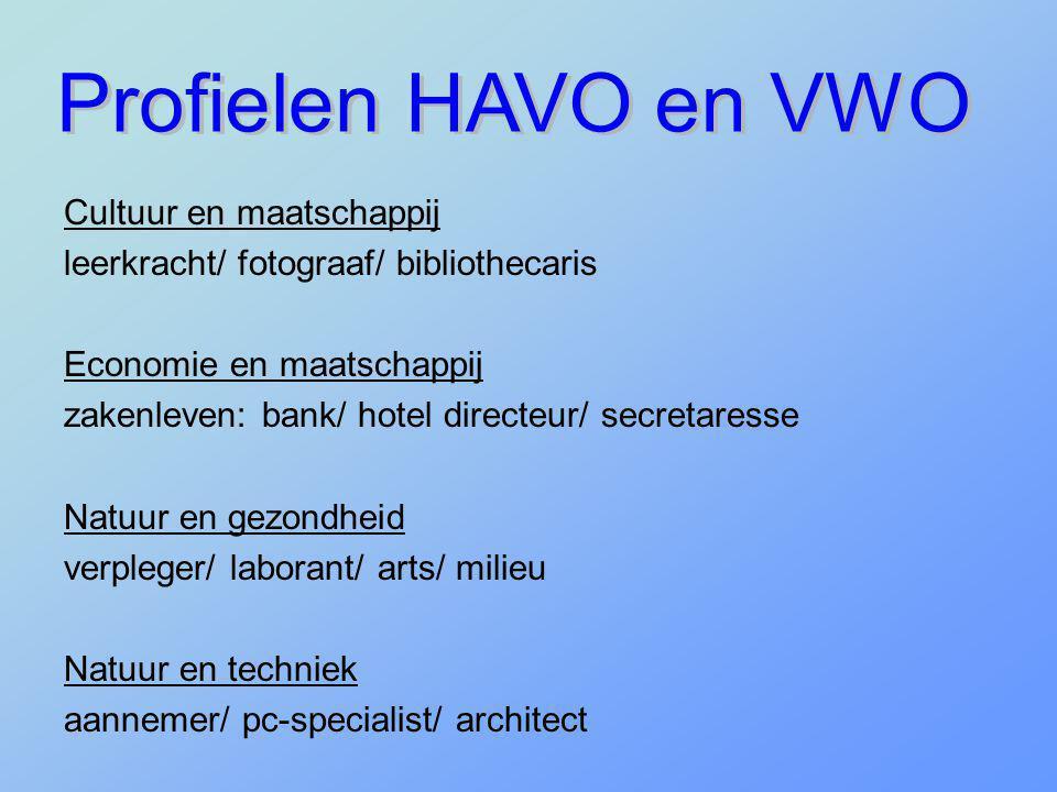 Profielen HAVO en VWO Cultuur en maatschappij