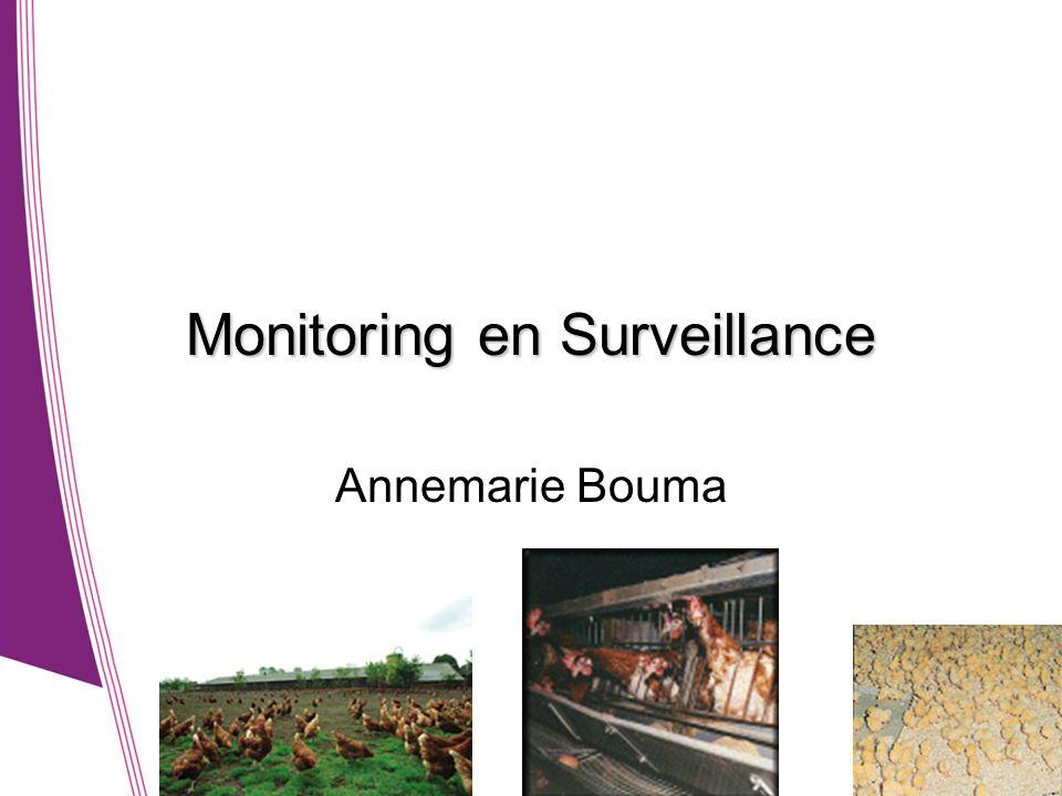 Monitoring en Surveillance
