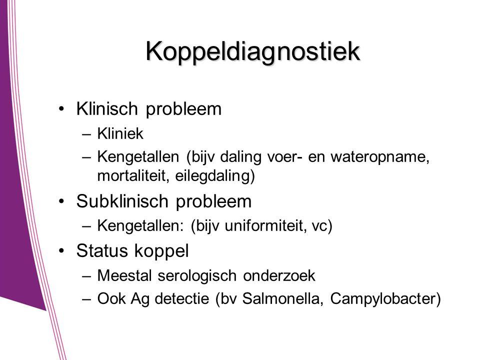 Koppeldiagnostiek Klinisch probleem Subklinisch probleem Status koppel