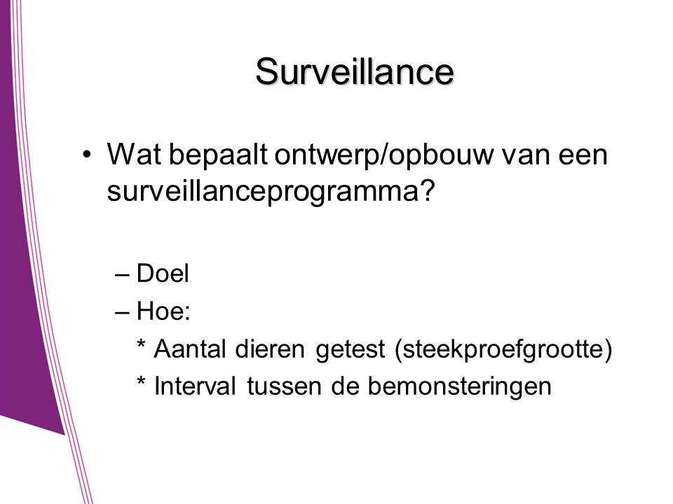 Surveillance Wat bepaalt ontwerp/opbouw van een surveillanceprogramma