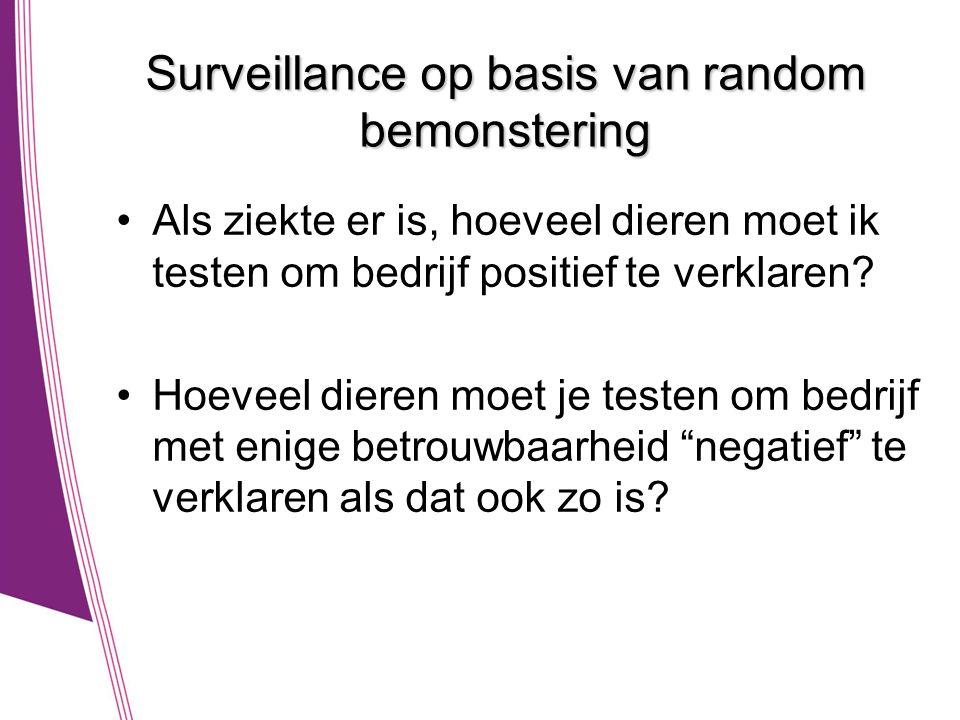 Surveillance op basis van random bemonstering
