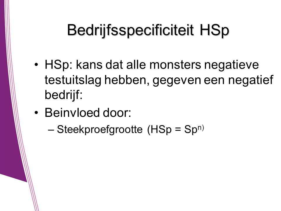 Bedrijfsspecificiteit HSp