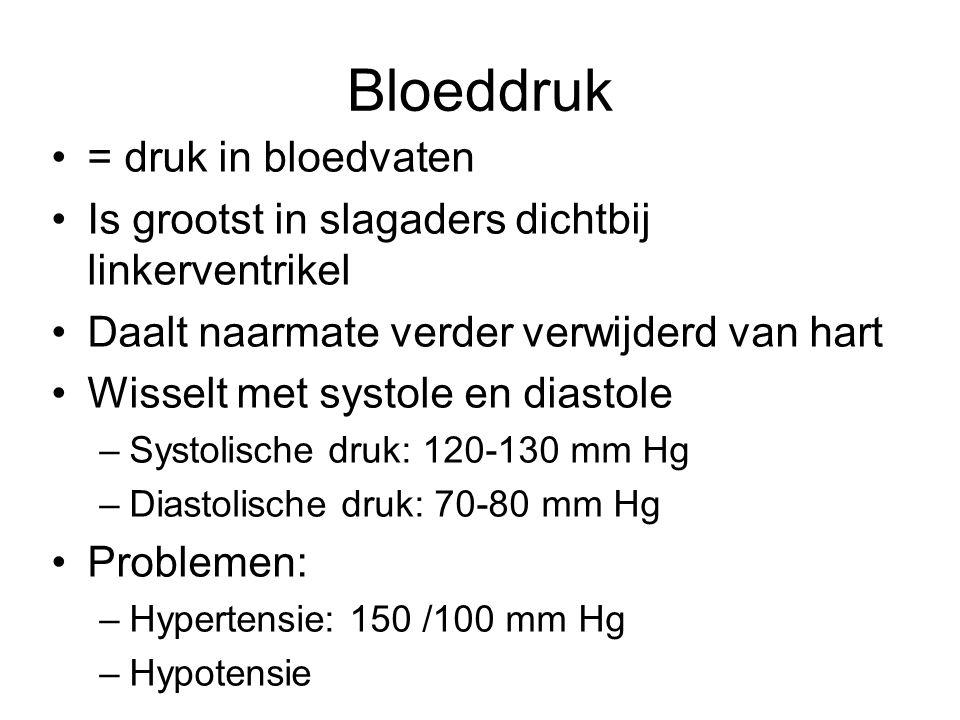 Bloeddruk = druk in bloedvaten