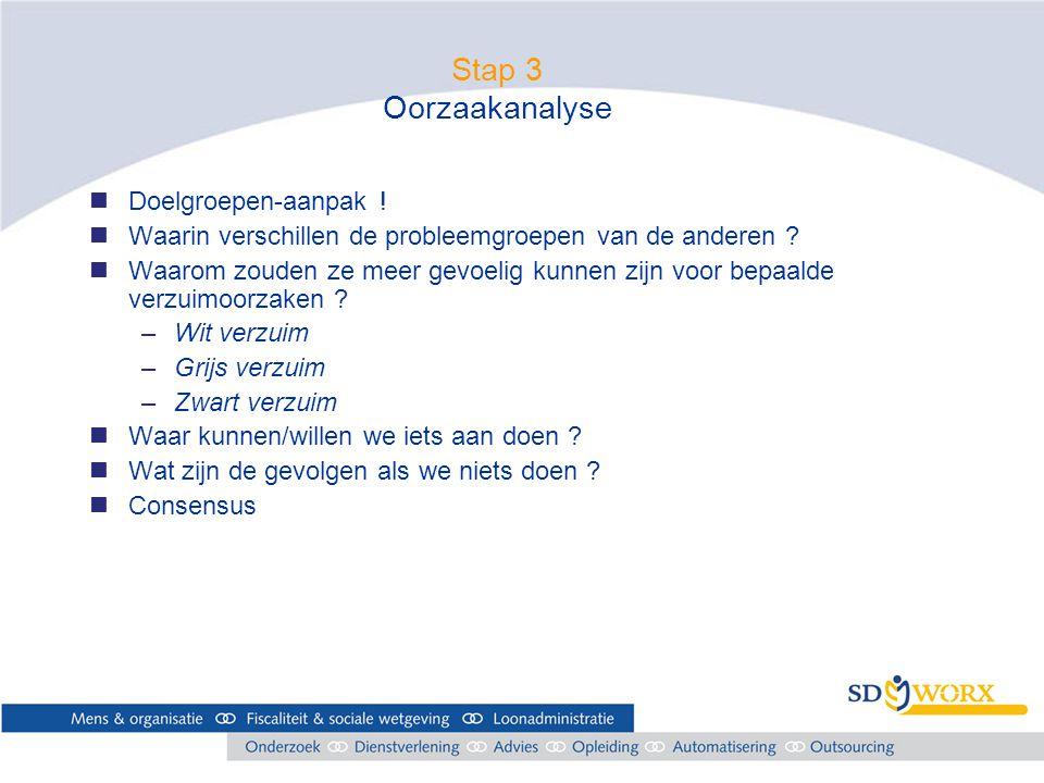Stap 3 Oorzaakanalyse Doelgroepen-aanpak !