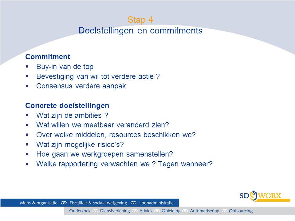 Stap 4 Doelstellingen en commitments