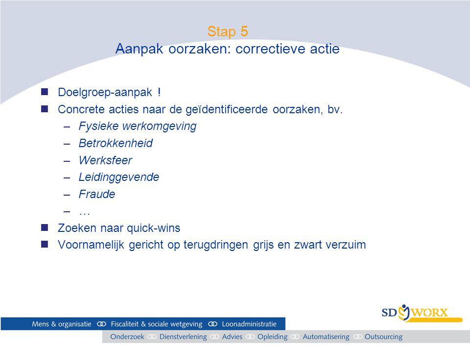 Stap 5 Aanpak oorzaken: correctieve actie