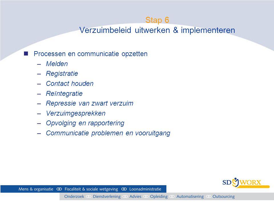 Stap 6 Verzuimbeleid uitwerken & implementeren