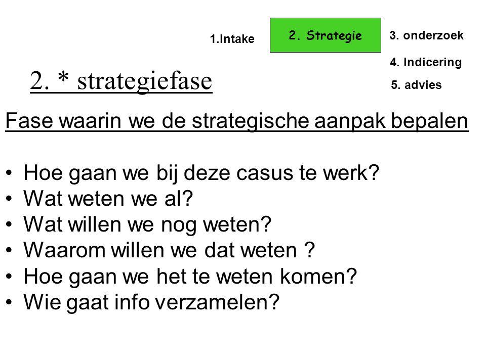 2. * strategiefase Fase waarin we de strategische aanpak bepalen