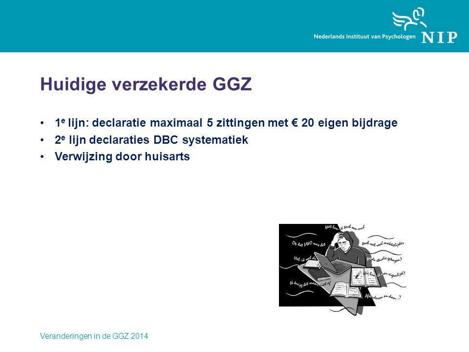Huidige verzekerde GGZ