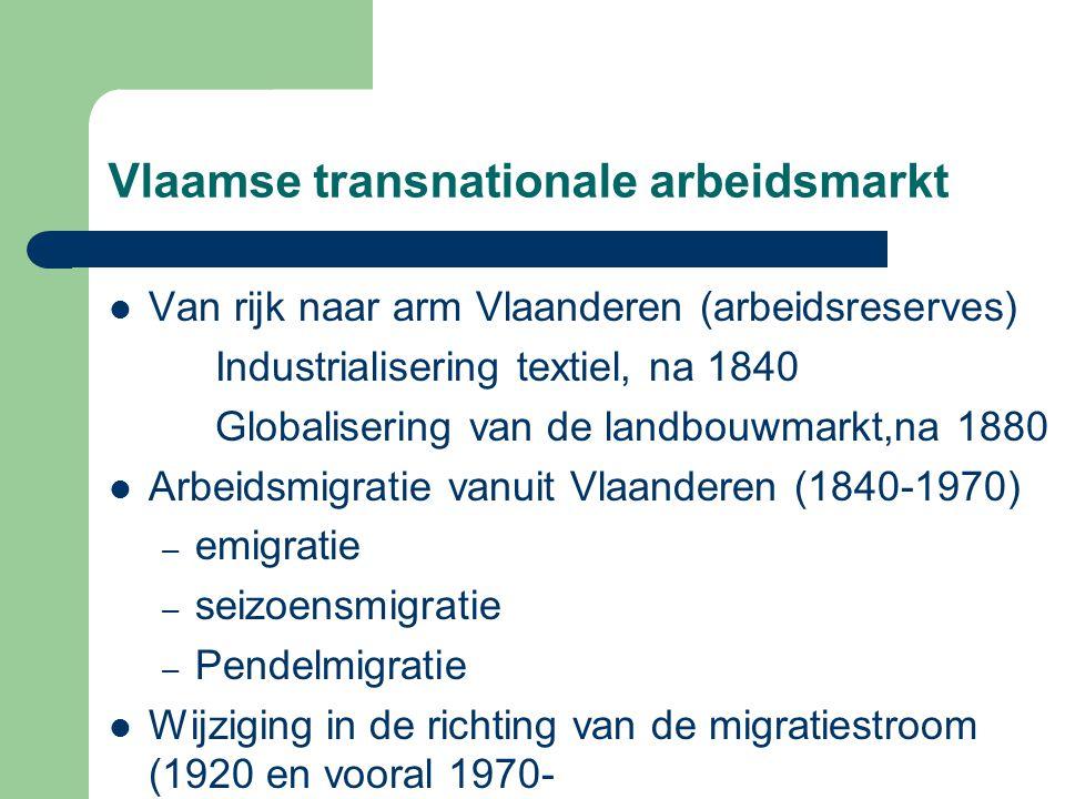 Vlaamse transnationale arbeidsmarkt