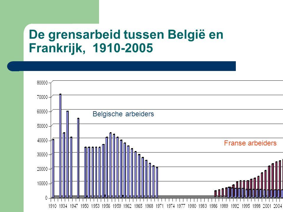 De grensarbeid tussen België en Frankrijk, 1910-2005