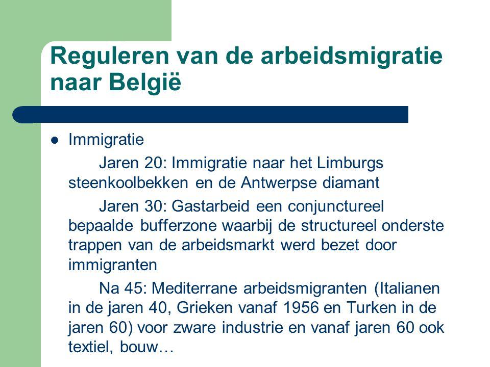 Reguleren van de arbeidsmigratie naar België