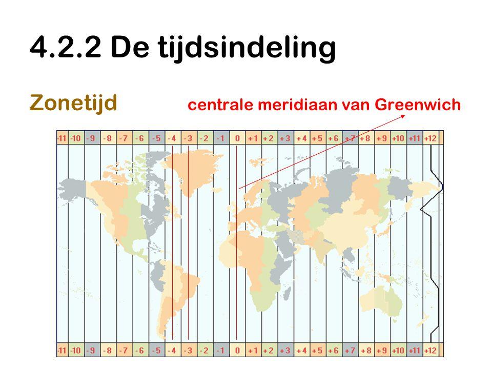 4.2.2 De tijdsindeling Zonetijd centrale meridiaan van Greenwich