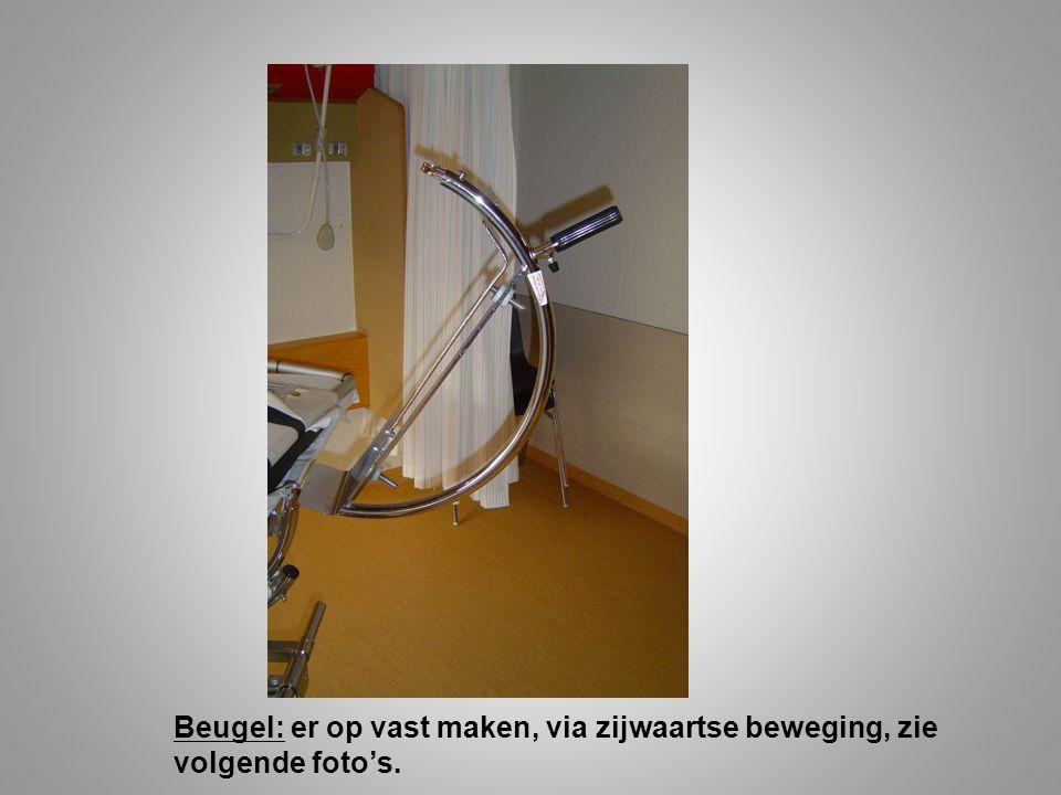Anterior ring = beugel Beugel: er op vast maken, via zijwaartse beweging, zie volgende foto's.
