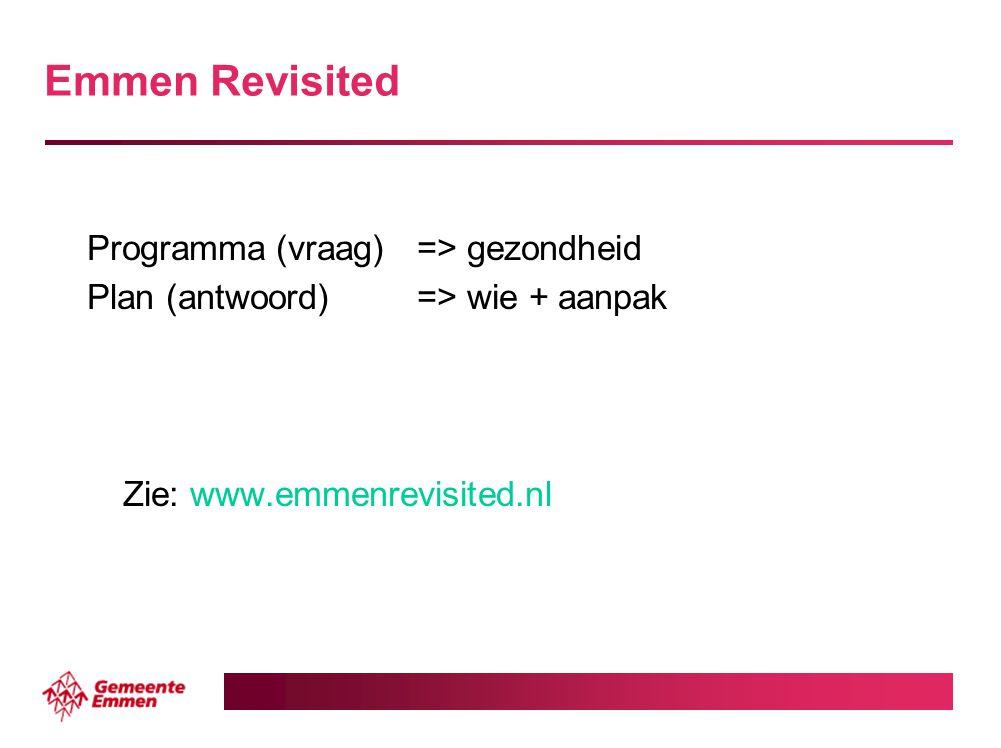 Emmen Revisited Programma (vraag) => gezondheid