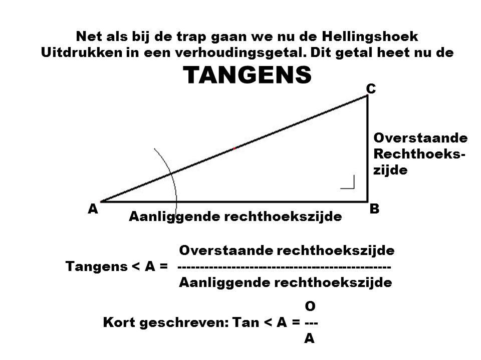 Goniometrie uitleg 8 2 tangens ppt video online download for Trap hellingshoek