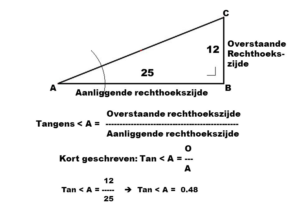 12 25 C Overstaande Rechthoeks- zijde A B Aanliggende rechthoekszijde