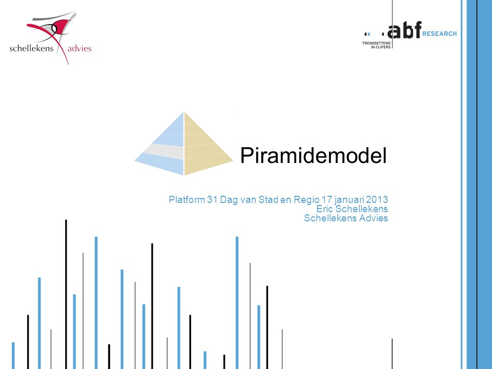 Inhoud Waarom het Piramidemodel Aanpak Voorbeeld Dronten Tot slot