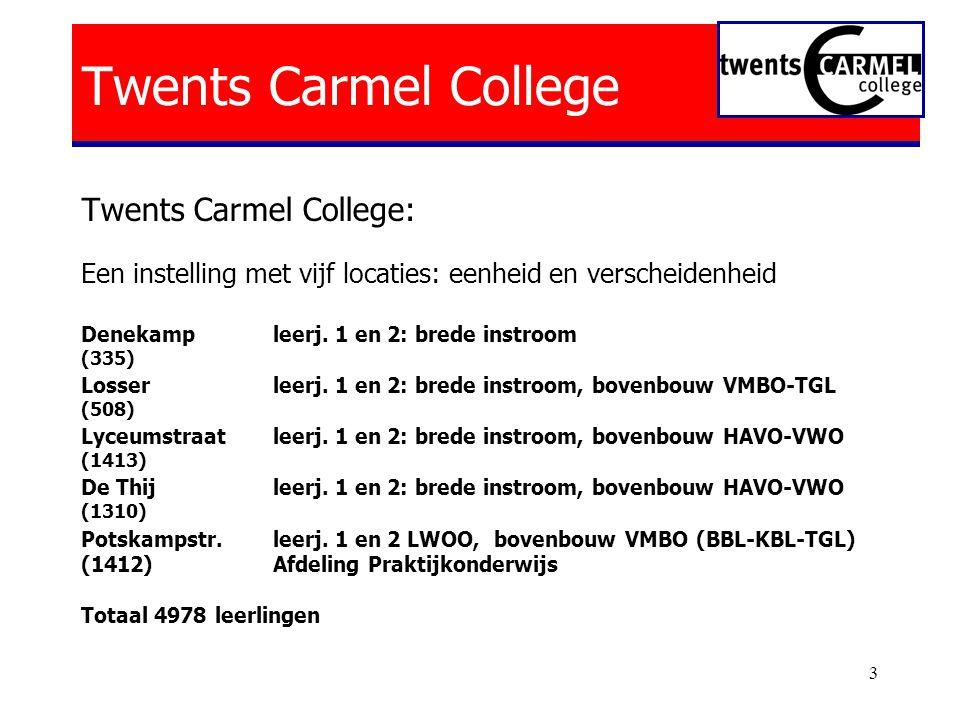 Twents Carmel College Twents Carmel College: