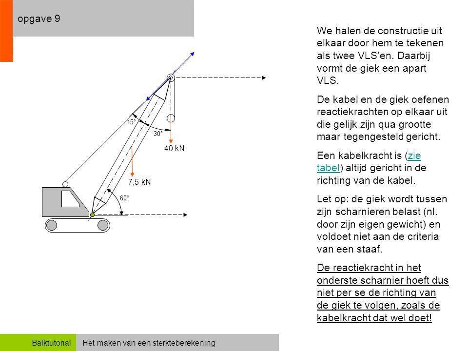 opgave 9 We halen de constructie uit elkaar door hem te tekenen als twee VLS'en. Daarbij vormt de giek een apart VLS.