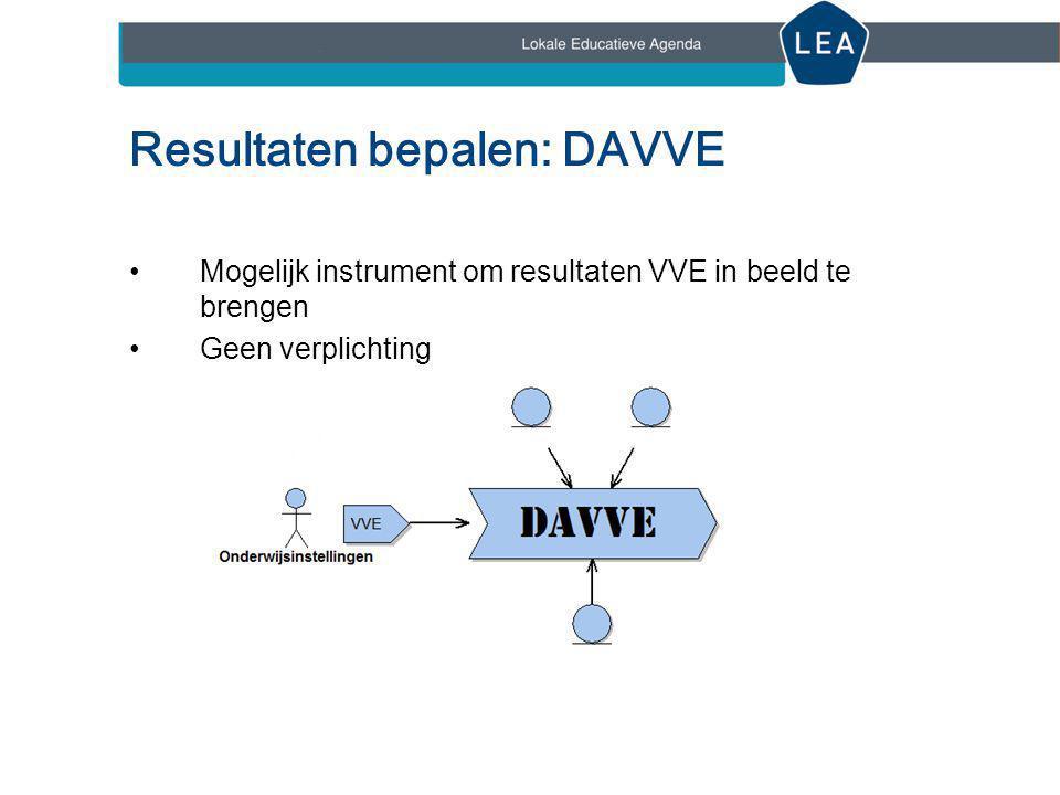 Resultaten bepalen: DAVVE