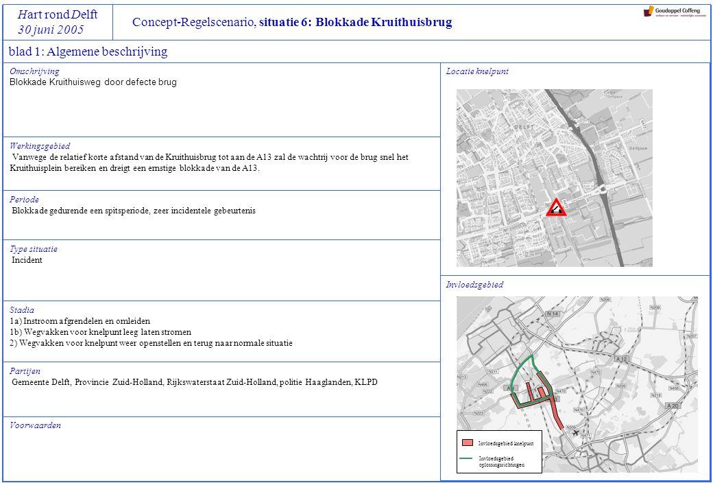 Concept-Regelscenario, situatie 6: Blokkade Kruithuisbrug