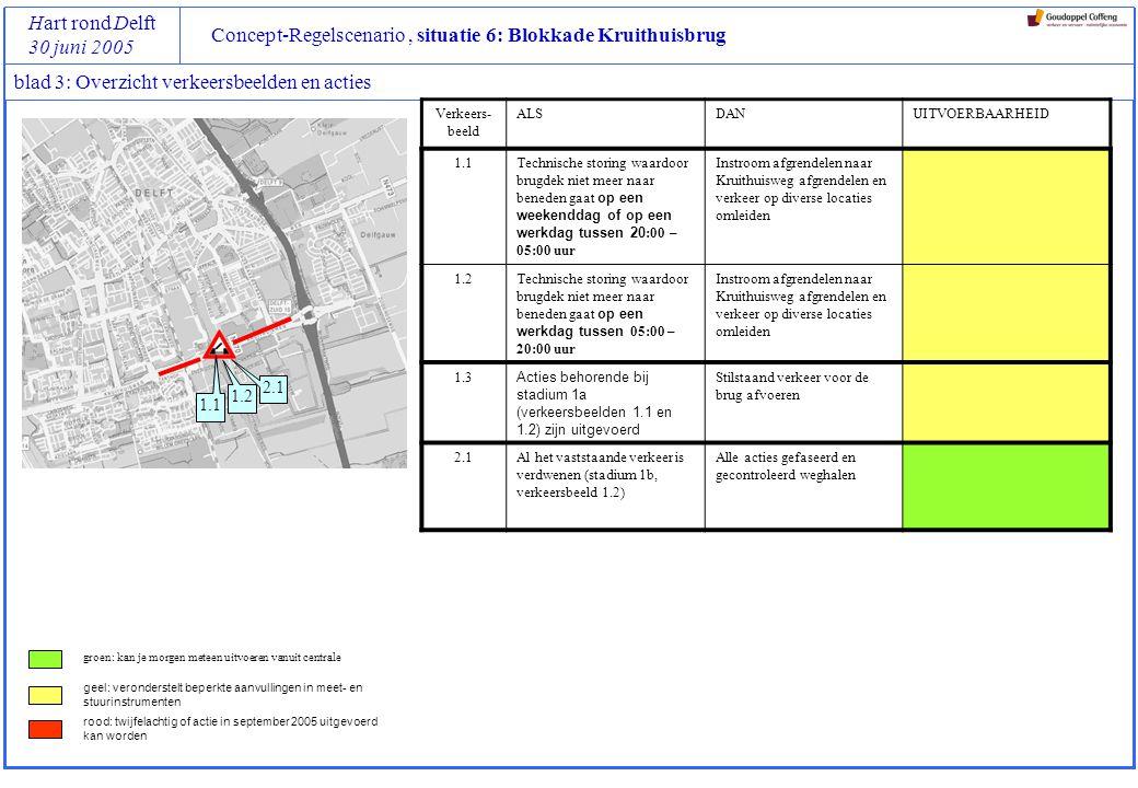 Concept-Regelscenario , situatie 6: Blokkade Kruithuisbrug