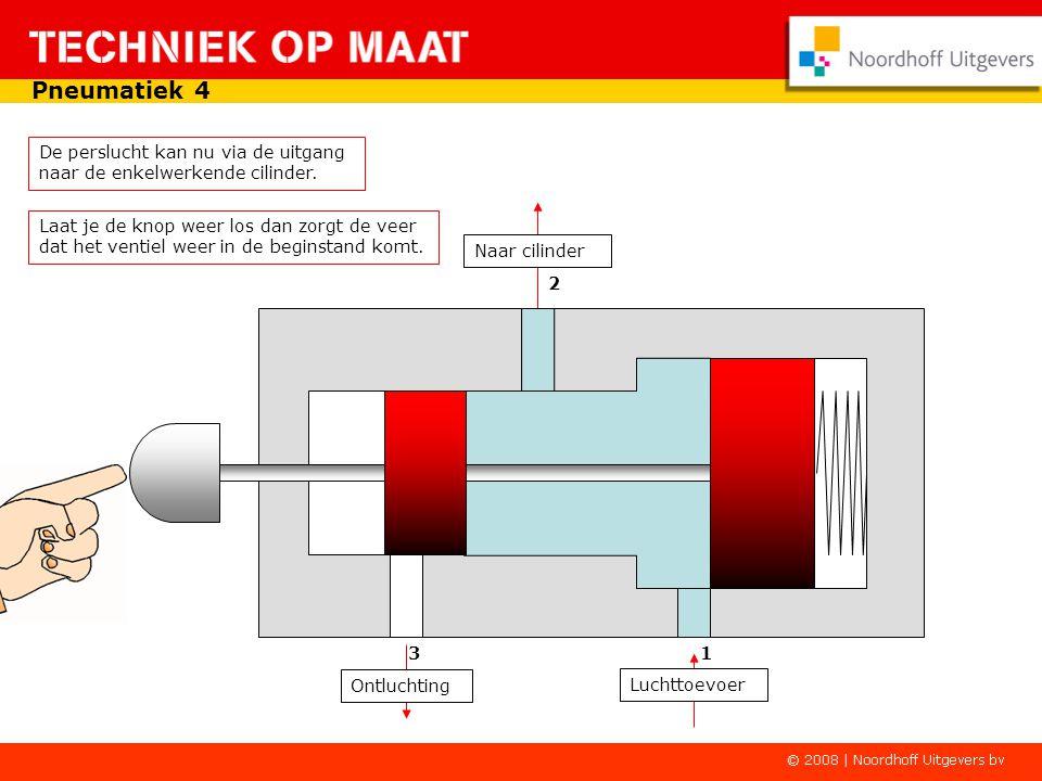 Pneumatiek 4 De perslucht kan nu via de uitgang naar de enkelwerkende cilinder.