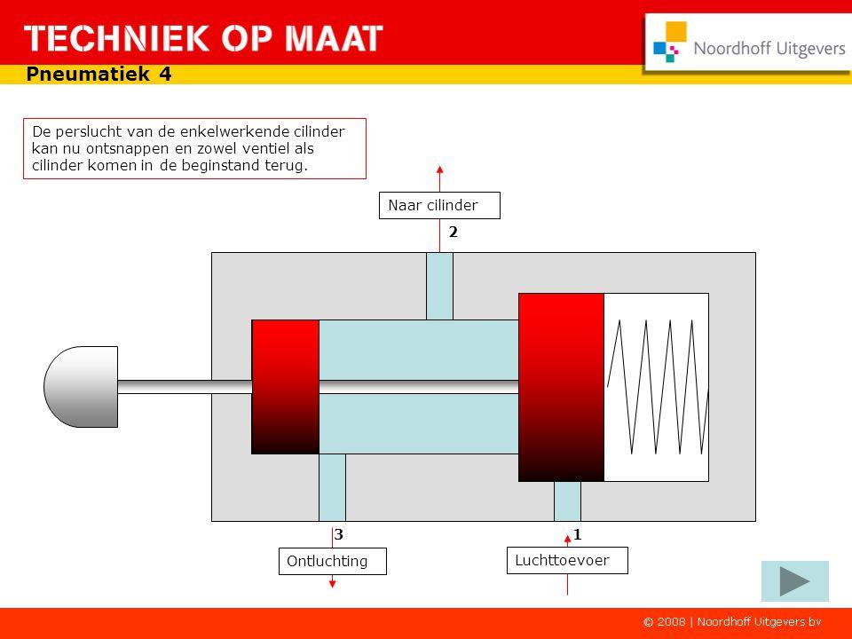 Pneumatiek 4 De perslucht van de enkelwerkende cilinder kan nu ontsnappen en zowel ventiel als cilinder komen in de beginstand terug.