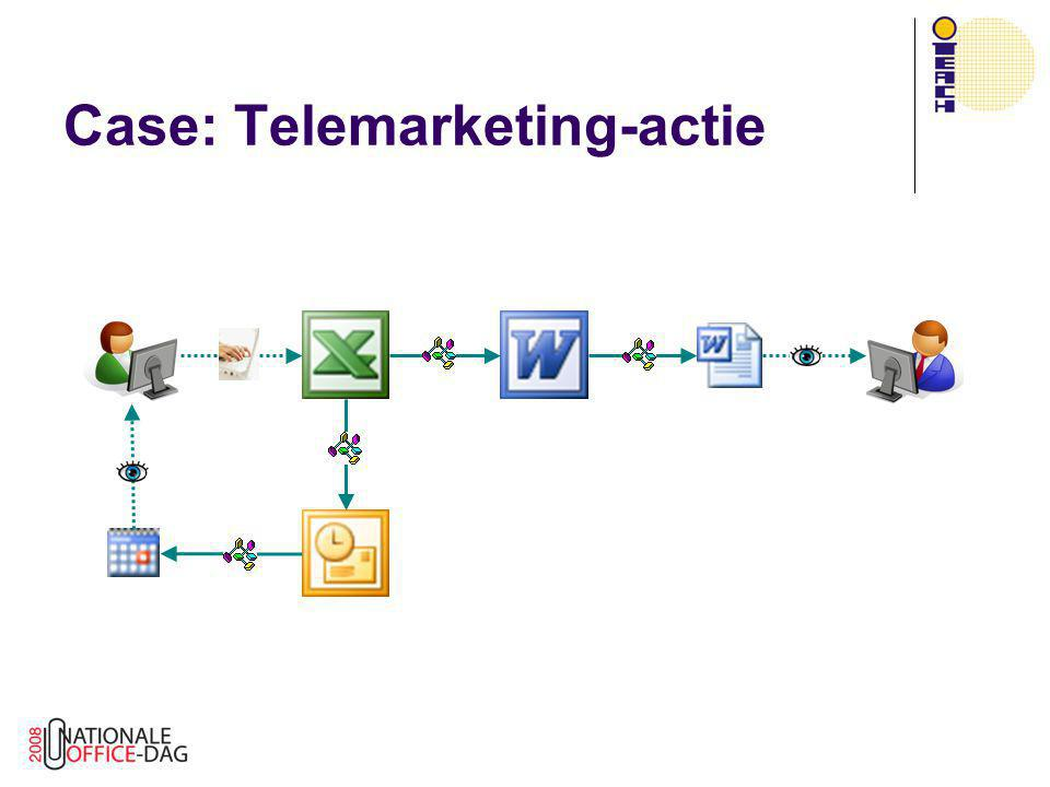 Case: Telemarketing-actie