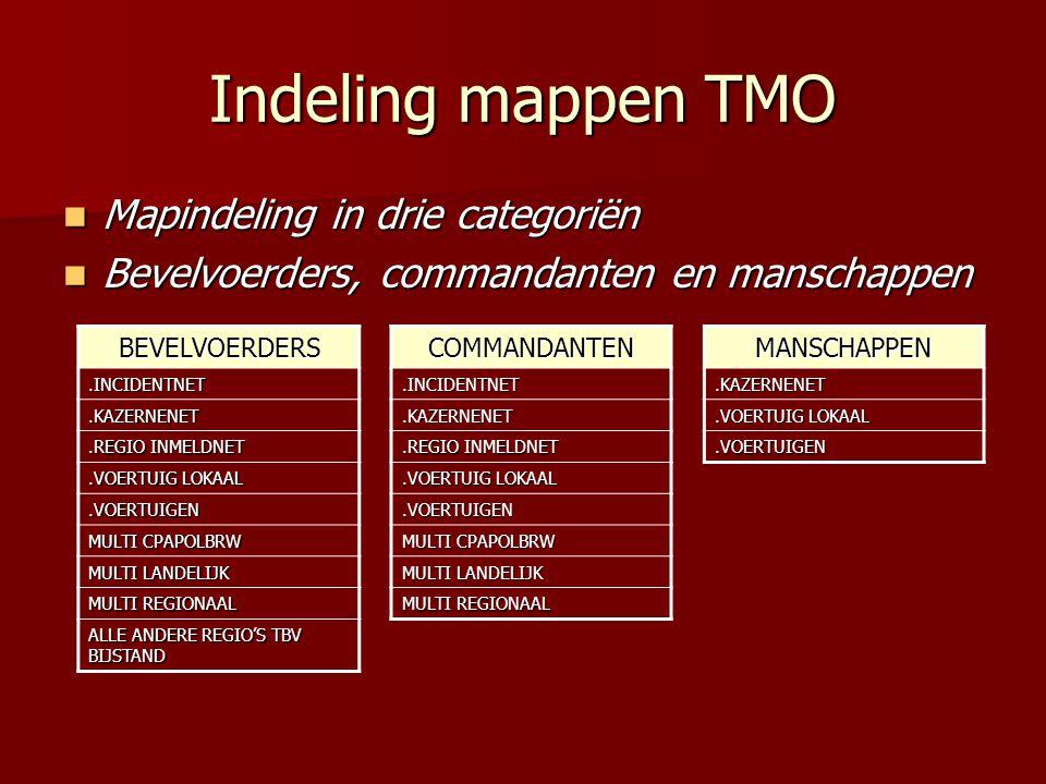 Indeling mappen TMO Mapindeling in drie categoriën