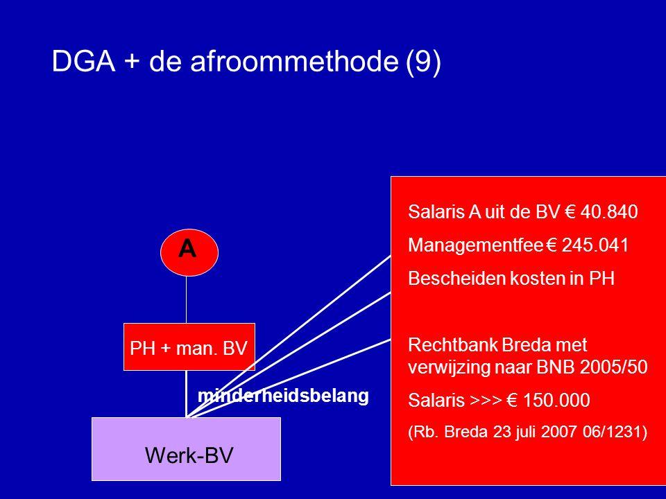 DGA + de afroommethode (9)