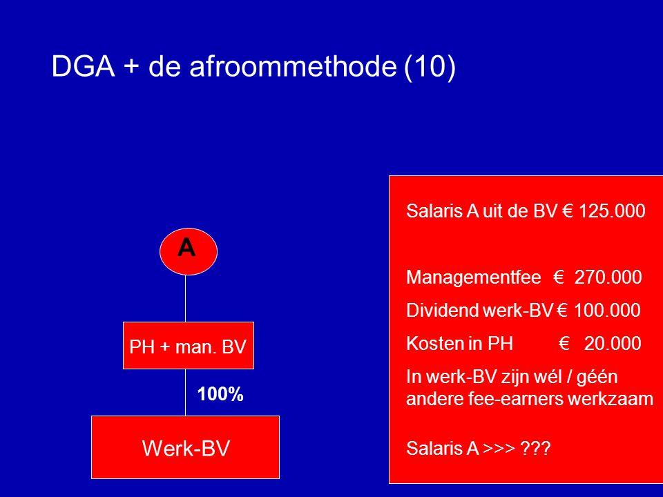 DGA + de afroommethode (10)