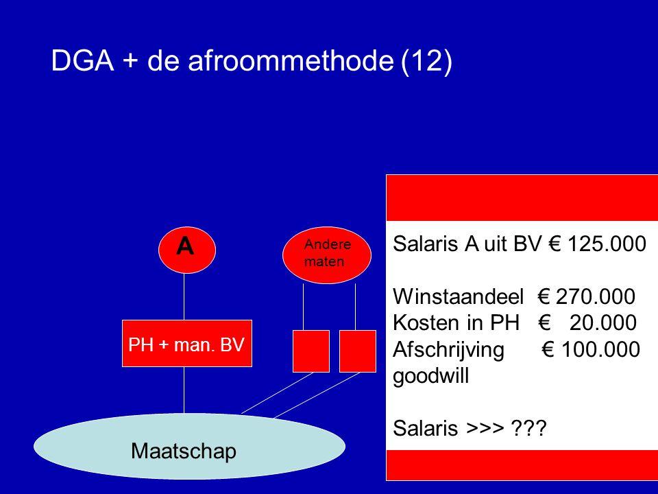 DGA + de afroommethode (12)