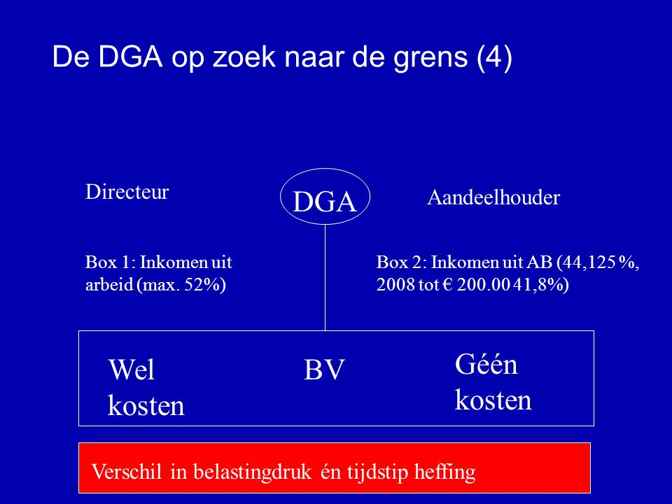 De DGA op zoek naar de grens (4)