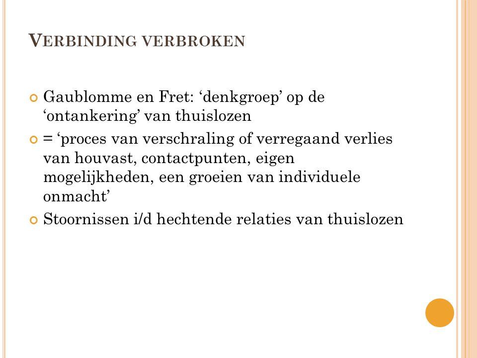 Verbinding verbroken Gaublomme en Fret: 'denkgroep' op de 'ontankering' van thuislozen.